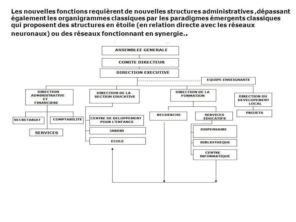 Les nouvelles fonctions requièrent de nouvelles structures administratives,dépassant également les organigrammes classiques par les paradigmes émergen