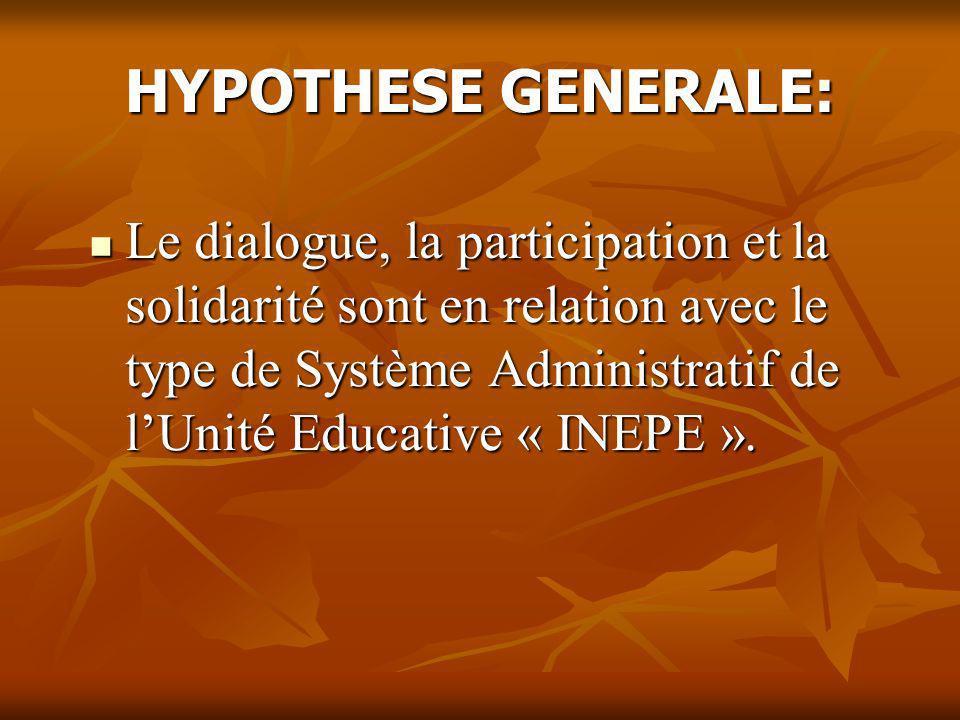 HYPOTHESE GENERALE: Le dialogue, la participation et la solidarité sont en relation avec le type de Système Administratif de lUnité Educative « INEPE