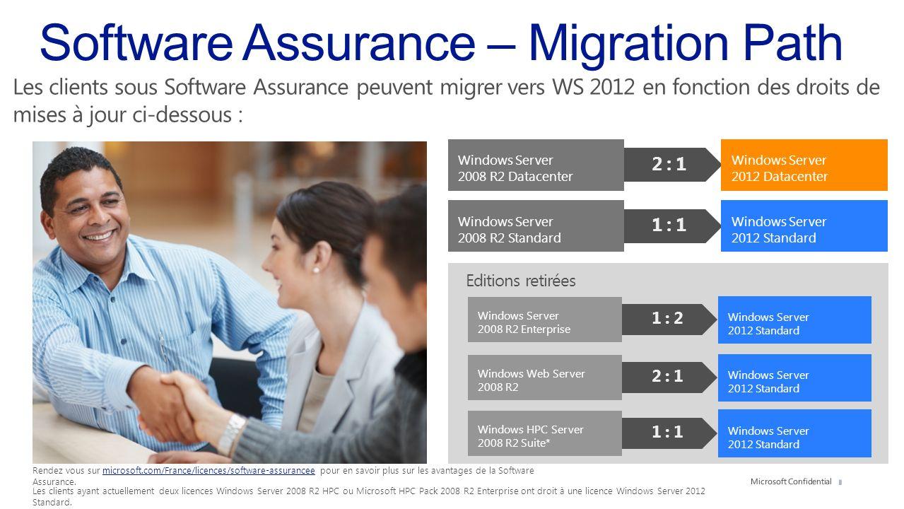 2 : 1 1 : 1 Rendez vous sur microsoft.com/France/licences/software-assurancee pour en savoir plus sur les avantages de la Software Assurance.microsoft
