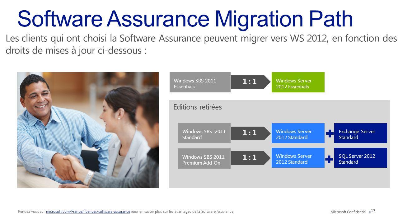 Rendez vous sur microsoft.com/France/licences/software-assurance pour en savoir plus sur les avantages de la Software Assurancemicrosoft.com/France/li