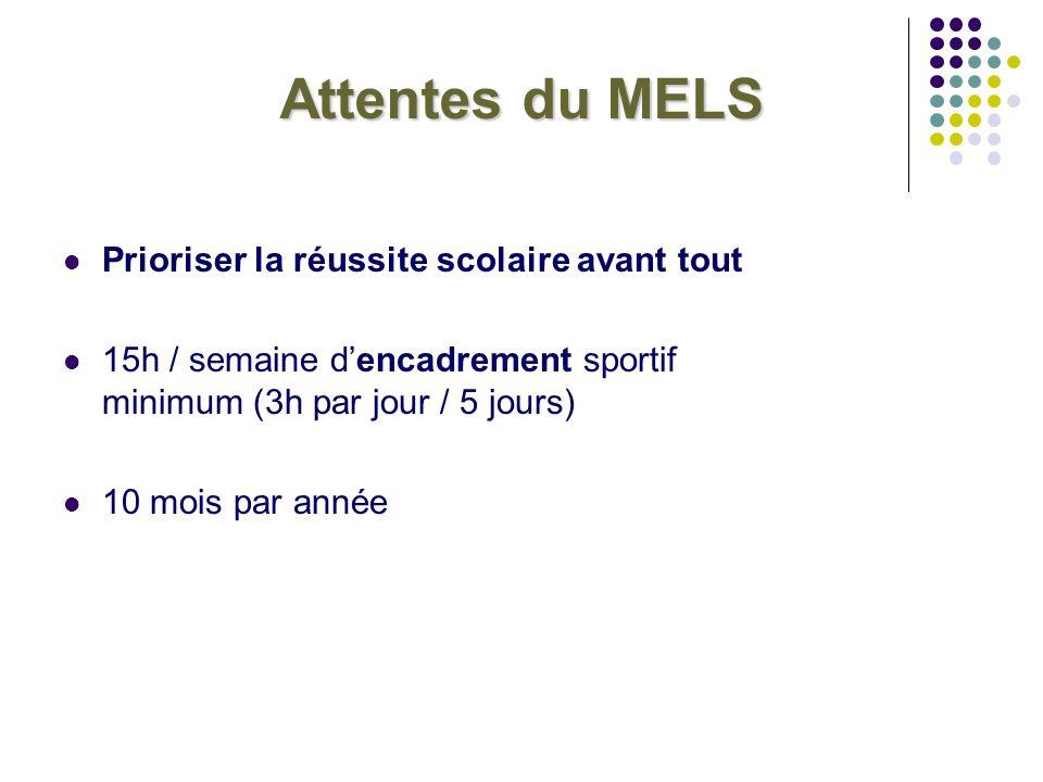 Attentes du MELS Prioriser la réussite scolaire avant tout 15h / semaine dencadrement sportif minimum (3h par jour / 5 jours) 10 mois par année