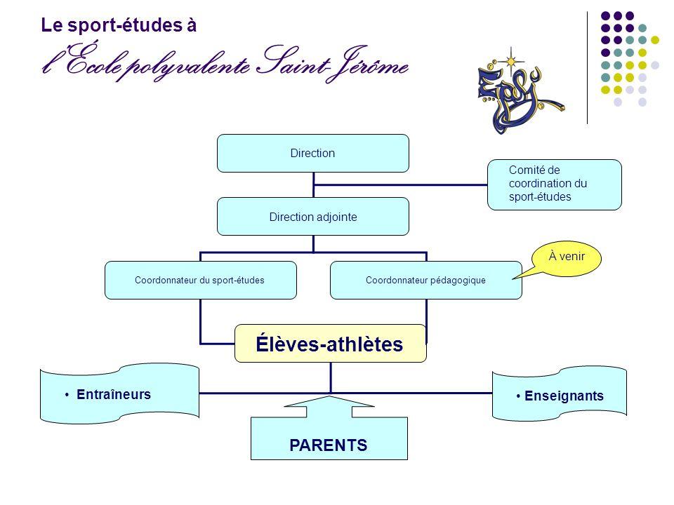 Le sport-études à lÉcole polyvalente Saint-Jérôme Direction Direction adjointe Coordonnateur du sport-étudesCoordonnateur pédagogique Élèves-athlètes