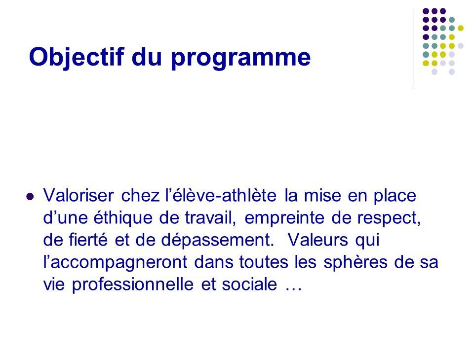 Objectif du programme Valoriser chez lélève-athlète la mise en place dune éthique de travail, empreinte de respect, de fierté et de dépassement. Valeu
