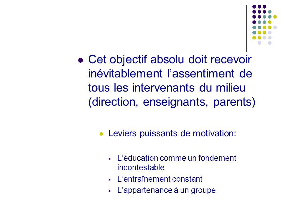 Cet objectif absolu doit recevoir inévitablement lassentiment de tous les intervenants du milieu (direction, enseignants, parents) Leviers puissants d
