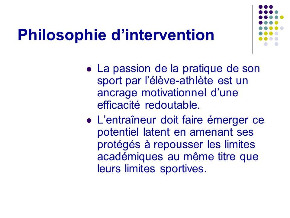 Philosophie dintervention La passion de la pratique de son sport par lélève-athlète est un ancrage motivationnel dune efficacité redoutable. Lentraîne
