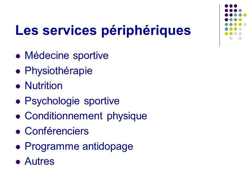 Les services périphériques Médecine sportive Physiothérapie Nutrition Psychologie sportive Conditionnement physique Conférenciers Programme antidopage