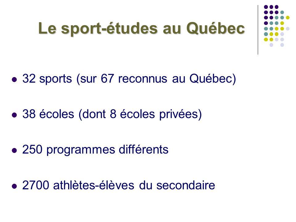 Le sport-études au Québec 32 sports (sur 67 reconnus au Québec) 38 écoles (dont 8 écoles privées) 250 programmes différents 2700 athlètes-élèves du se