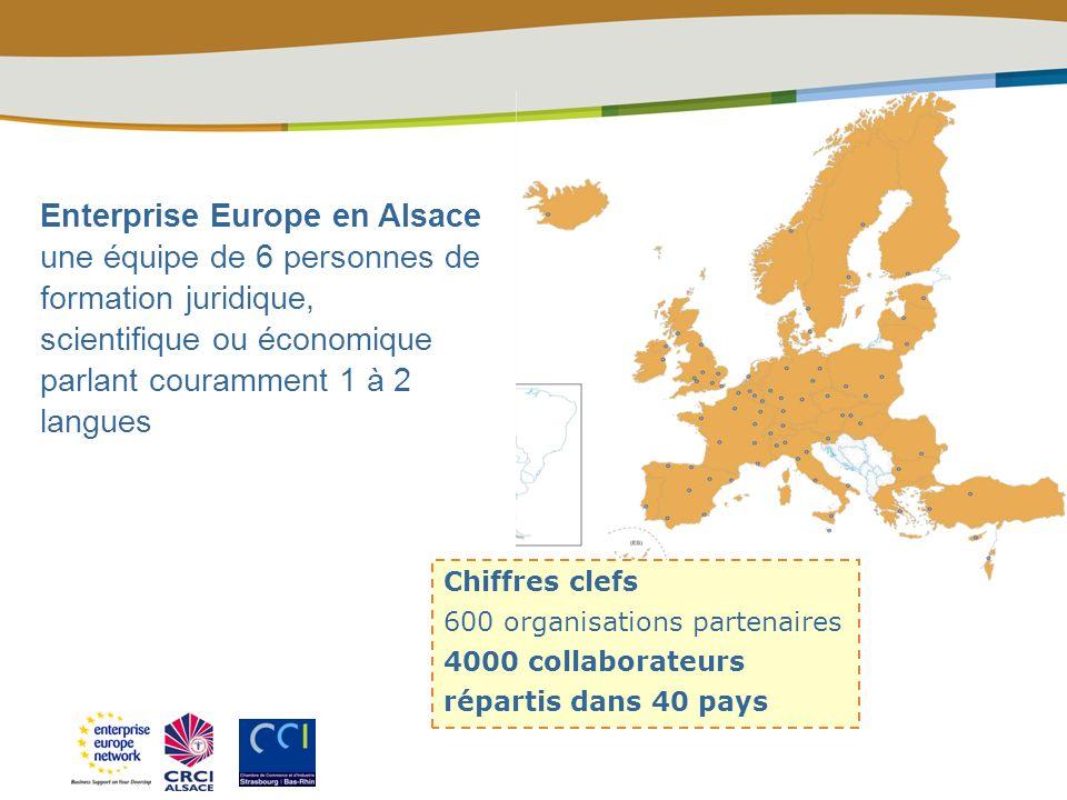 Chiffres clefs 600 organisations partenaires 4000 collaborateurs répartis dans 40 pays Enterprise Europe en Alsace une équipe de 6 personnes de formation juridique, scientifique ou économique parlant couramment 1 à 2 langues
