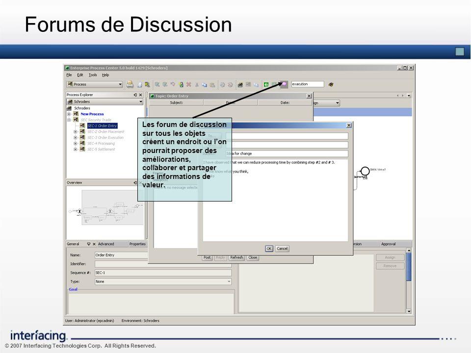 © 2007 Interfacing Technologies Corp. All Rights Reserved. Forums de Discussion Les forum de discussion sur tous les objets créent un endroit ou lon p
