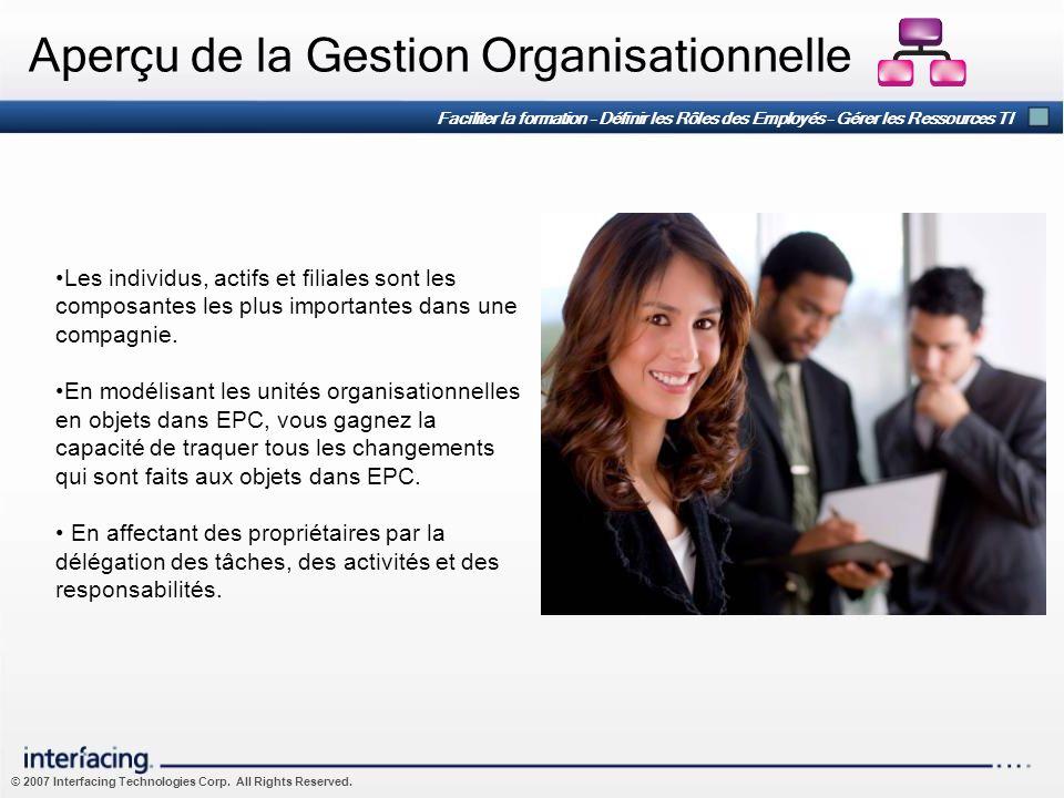© 2007 Interfacing Technologies Corp. All Rights Reserved. Faciliter la formation – Définir les Rôles des Employés – Gérer les Ressources TI Les indiv