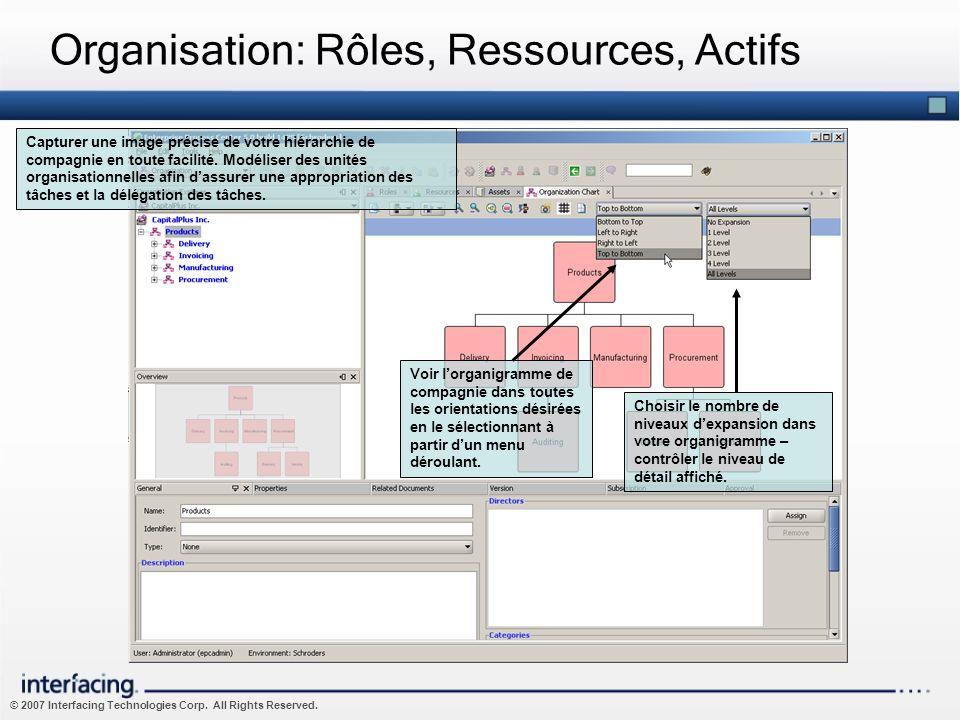 © 2007 Interfacing Technologies Corp. All Rights Reserved. Organisation: Rôles, Ressources, Actifs Capturer une image précise de votre hiérarchie de c