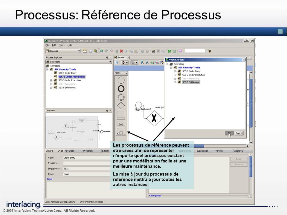 © 2007 Interfacing Technologies Corp. All Rights Reserved. Processus: Référence de Processus Les processus de référence peuvent être créés afin de rep