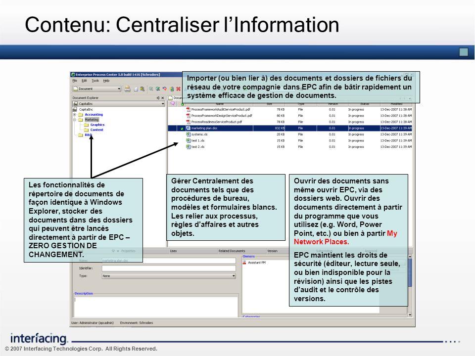 © 2007 Interfacing Technologies Corp. All Rights Reserved. Contenu: Centraliser lInformation Gérer Centralement des documents tels que des procédures