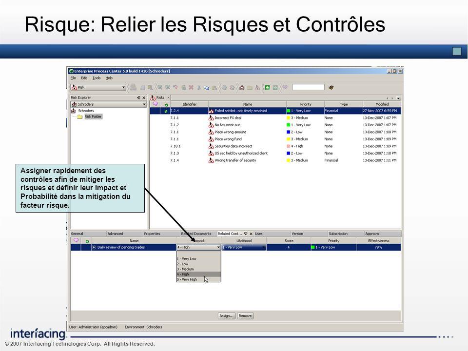 © 2007 Interfacing Technologies Corp. All Rights Reserved. Risque: Relier les Risques et Contrôles Assigner rapidement des contrôles afin de mitiger l