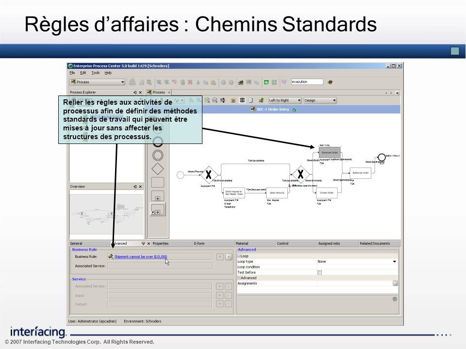 © 2007 Interfacing Technologies Corp. All Rights Reserved. Règles daffaires : Chemins Standards Relier les règles aux activités de processus afin de d