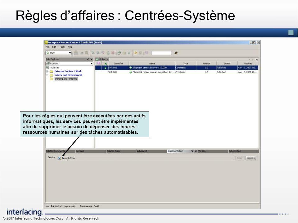 © 2007 Interfacing Technologies Corp. All Rights Reserved. Règles daffaires : Centrées-Système Pour les règles qui peuvent être exécutées par des acti
