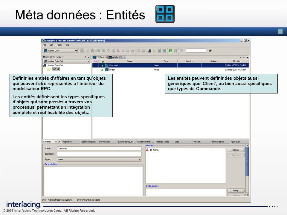 © 2007 Interfacing Technologies Corp. All Rights Reserved. Méta données : Entités Définir les entités daffaires en tant quobjets qui peuvent être repr