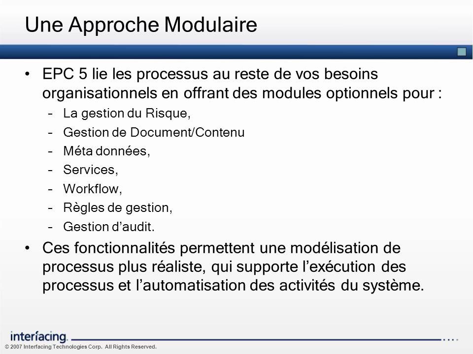 © 2007 Interfacing Technologies Corp. All Rights Reserved. Une Approche Modulaire EPC 5 lie les processus au reste de vos besoins organisationnels en