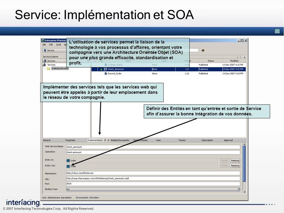 © 2007 Interfacing Technologies Corp. All Rights Reserved. Service: Implémentation et SOA Implémenter des services tels que les services web qui peuve