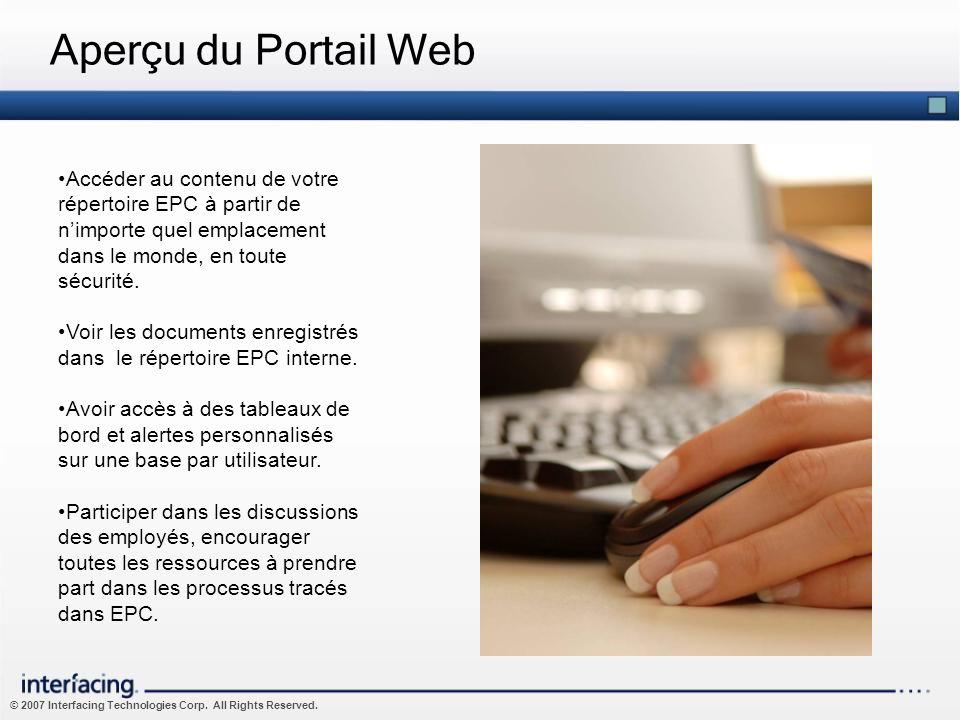 © 2007 Interfacing Technologies Corp. All Rights Reserved. Aperçu du Portail Web Accéder au contenu de votre répertoire EPC à partir de nimporte quel