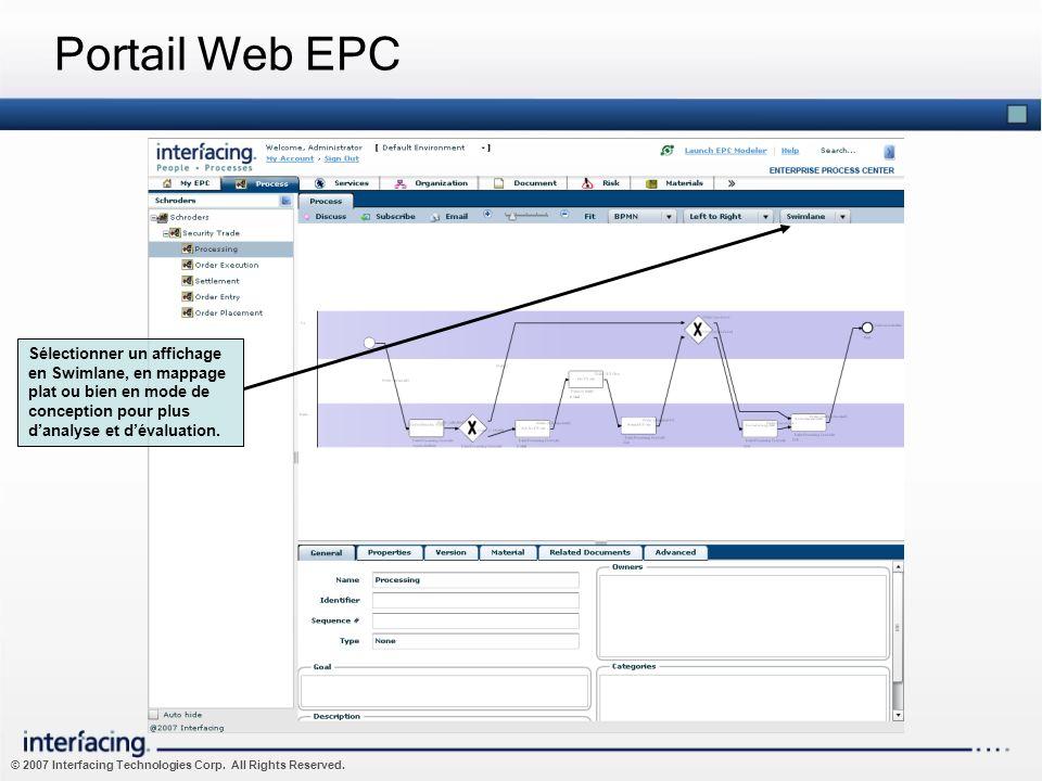 © 2007 Interfacing Technologies Corp. All Rights Reserved. Portail Web EPC Sélectionner un affichage en Swimlane, en mappage plat ou bien en mode de c