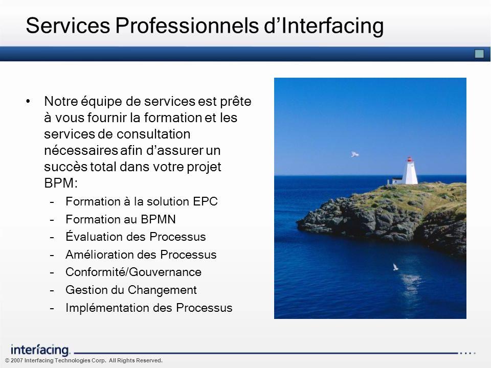 © 2007 Interfacing Technologies Corp. All Rights Reserved. Services Professionnels dInterfacing Notre équipe de services est prête à vous fournir la f