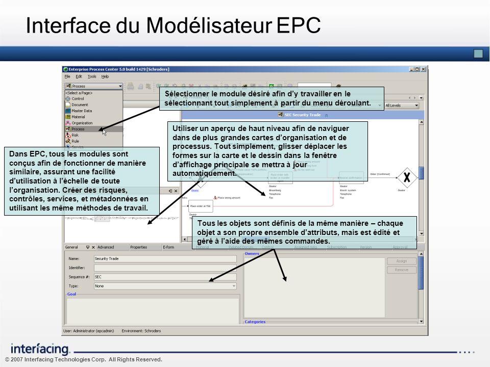 © 2007 Interfacing Technologies Corp. All Rights Reserved. Interface du Modélisateur EPC Sélectionner le module désiré afin dy travailler en le sélect