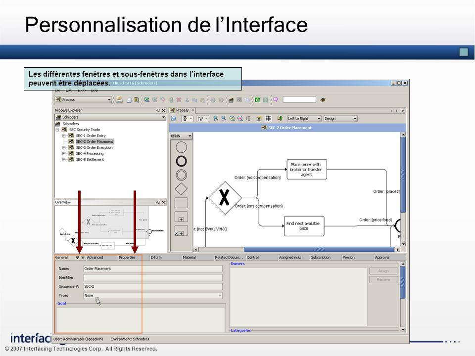 © 2007 Interfacing Technologies Corp. All Rights Reserved. Personnalisation de lInterface Les différentes fenêtres et sous-fenêtres dans linterface pe