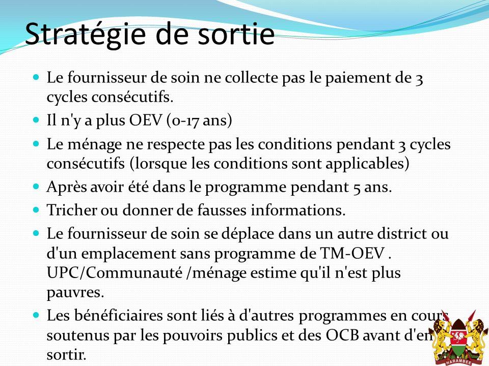 Stratégie de sortie Le fournisseur de soin ne collecte pas le paiement de 3 cycles consécutifs.