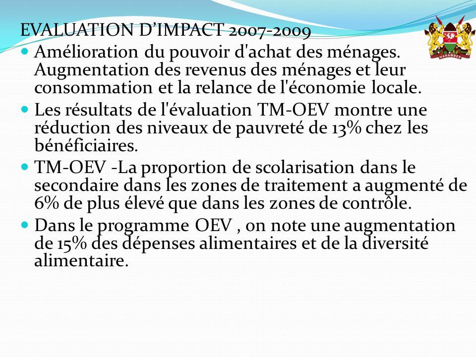 EVALUATION DIMPACT 2007-2009 Amélioration du pouvoir d achat des ménages.