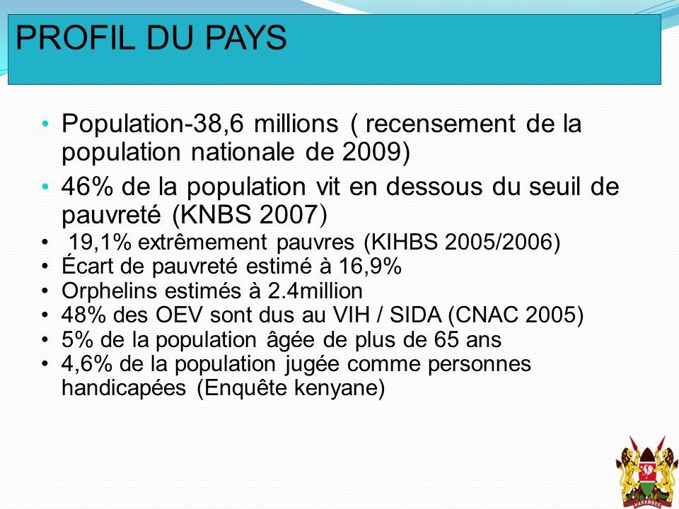PROFILE PROFIL DU PAYS Population-38,6 millions ( recensement de la population nationale de 2009) 46% de la population vit en dessous du seuil de pauvreté (KNBS 2007 ) 19,1% extrêmement pauvres (KIHBS 2005/2006) Écart de pauvreté estimé à 16,9% Orphelins estimés à 2.4million 48% des OEV sont dus au VIH / SIDA (CNAC 2005) 5% de la population âgée de plus de 65 ans 4,6% de la population jugée comme personnes handicapées (Enquête kenyane)