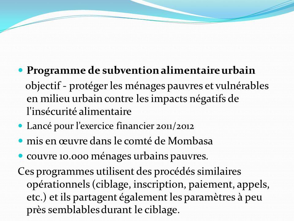 Programme de subvention alimentaire urbain objectif - protéger les ménages pauvres et vulnérables en milieu urbain contre les impacts négatifs de l insécurité alimentaire Lancé pour lexercice financier 2011/2012 mis en œuvre dans le comté de Mombasa couvre 10.000 ménages urbains pauvres.