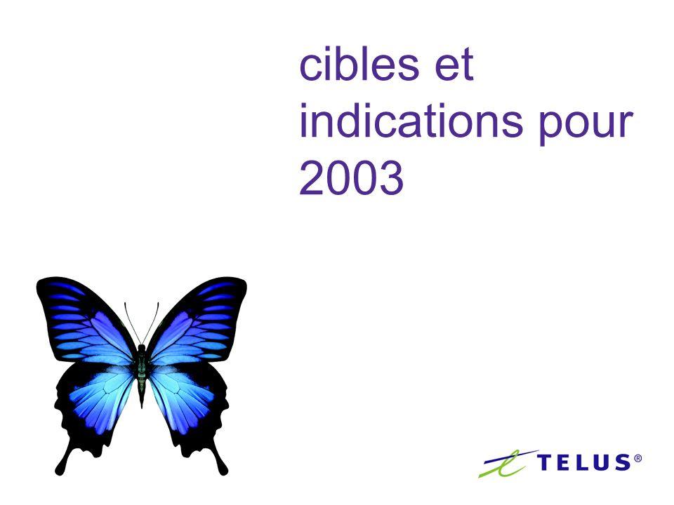 cibles et indications pour 2003