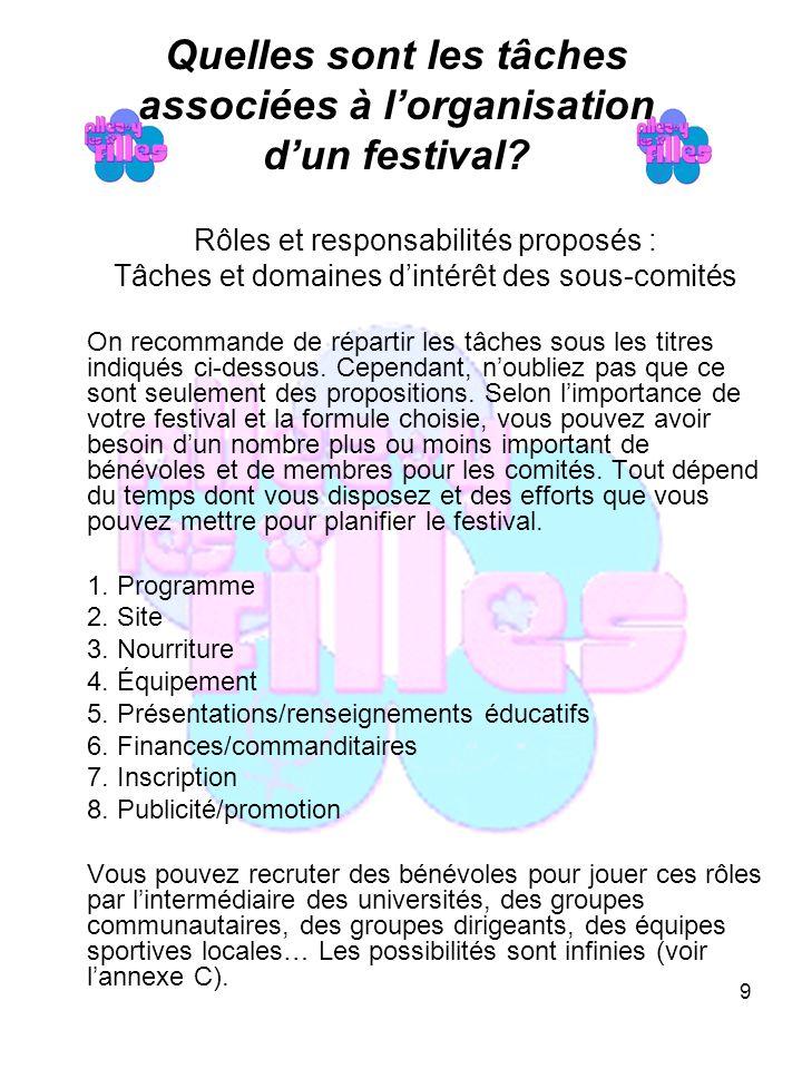 9 Quelles sont les tâches associées à lorganisation dun festival.