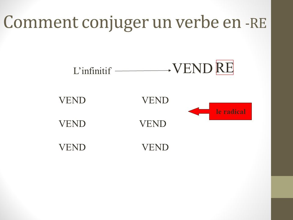 Comment conjuger un verbe en -IR Linfinitif IR FIN IS IT ISSONS ISSEZ ISSENT Les terminaisons