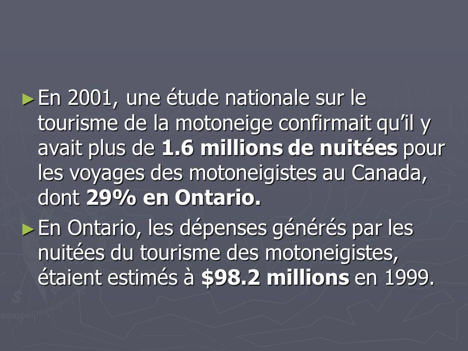 Létude sur les impacts économiques de la motoneige pour 2004-2005, démontre de façon conservatrice quil y a eu $847.5 millions dactivités en Ontario.