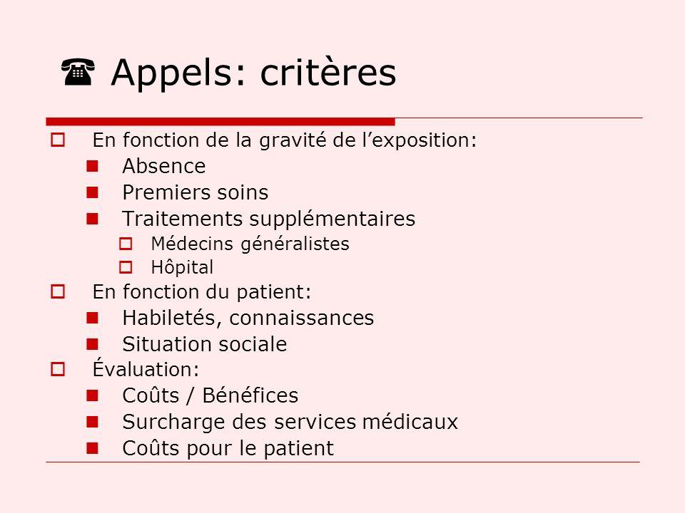 Appels: critères En fonction de la gravité de lexposition: Absence Premiers soins Traitements supplémentaires Médecins généralistes Hôpital En fonctio