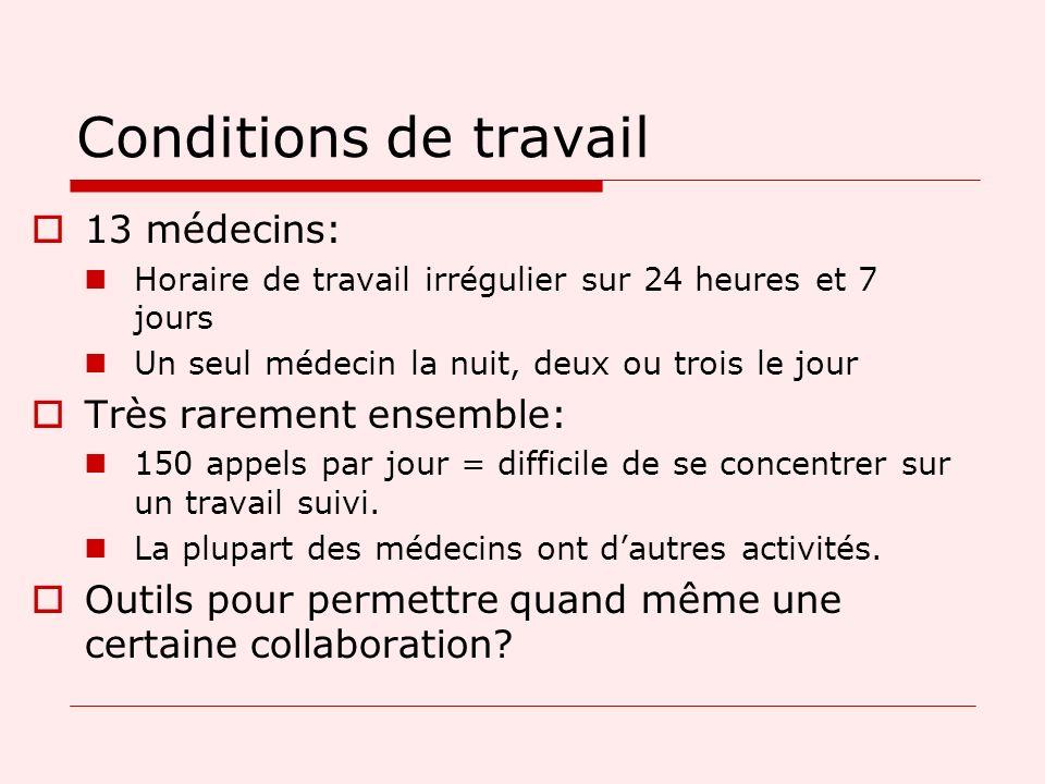 Conditions de travail 13 médecins: Horaire de travail irrégulier sur 24 heures et 7 jours Un seul médecin la nuit, deux ou trois le jour Très rarement
