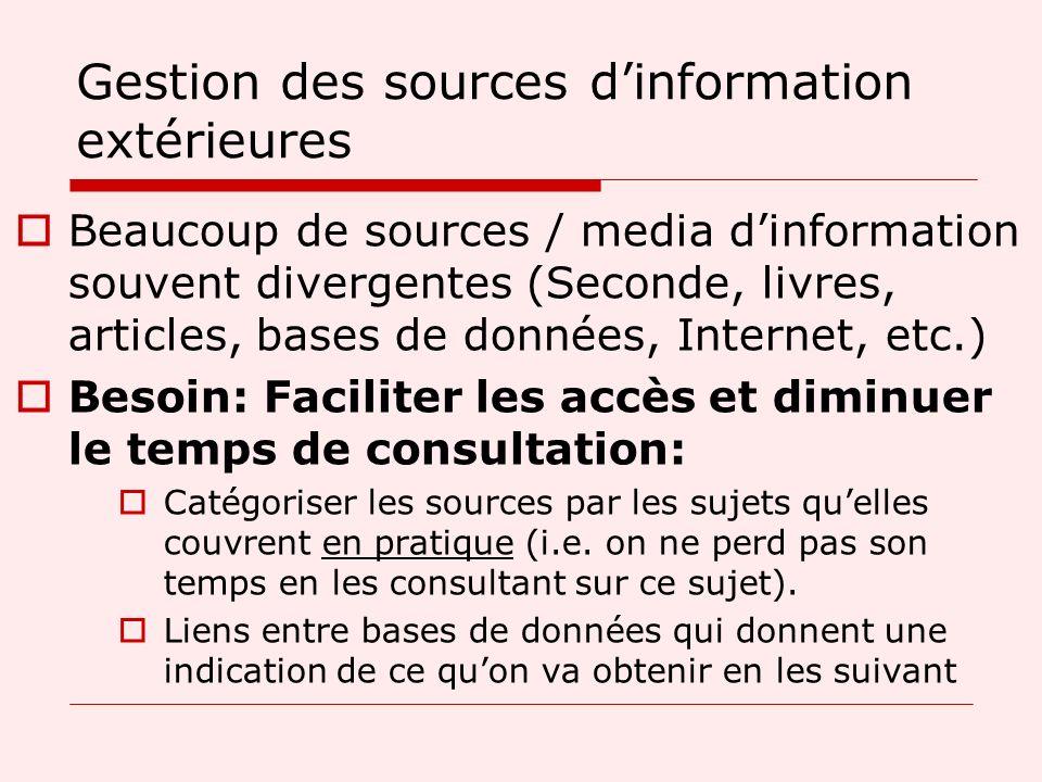 Gestion des sources dinformation extérieures Beaucoup de sources / media dinformation souvent divergentes (Seconde, livres, articles, bases de données
