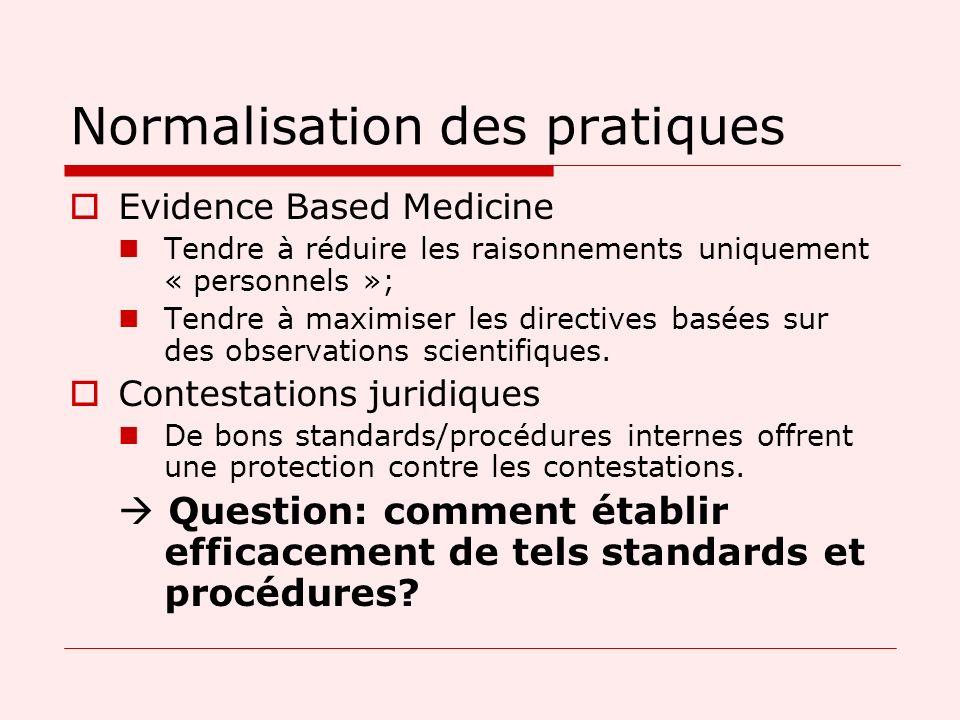 Normalisation des pratiques Evidence Based Medicine Tendre à réduire les raisonnements uniquement « personnels »; Tendre à maximiser les directives ba