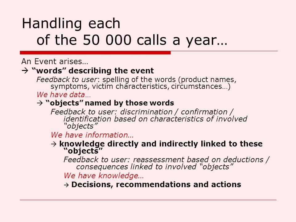 Handling each of the 50 000 calls a year… An Event arises… words describing the event Feedback to user: spelling of the words (product names, symptoms