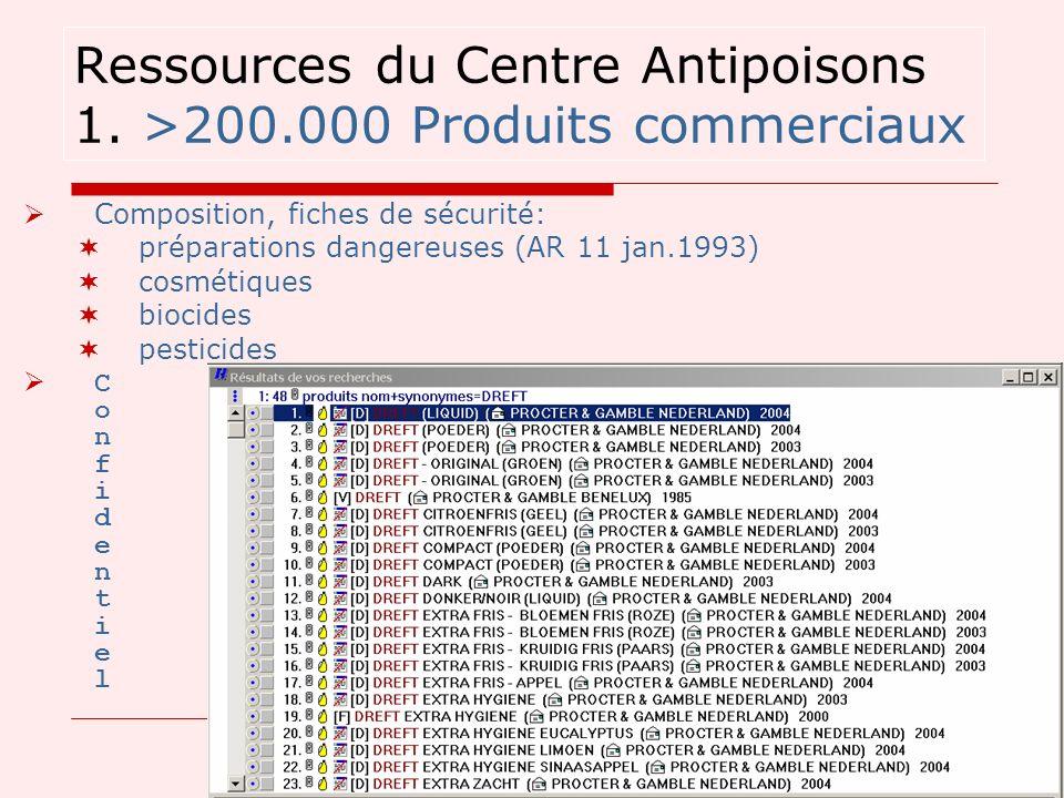 Composition, fiches de sécurité: préparations dangereuses (AR 11 jan.1993) cosmétiques biocides pesticides C o n f i d e n t i e l Ressources du Centr