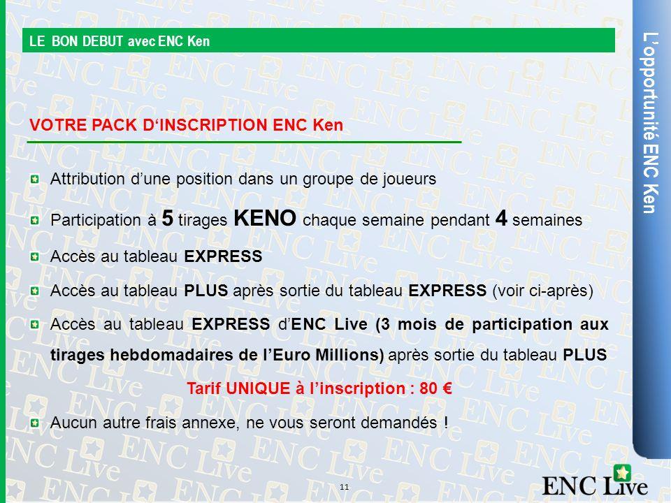 Lopportunité ENC Ken LE BON DEBUT avec ENC Ken VOTRE PACK DINSCRIPTION ENC Ken Attribution dune position dans un groupe de joueurs Participation à 5 t