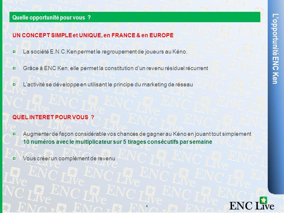 Lopportunité ENC Ken Quelle opportunité pour vous ? UN CONCEPT SIMPLE et UNIQUE, en FRANCE & en EUROPE La société E.N.C.Ken permet le regroupement de