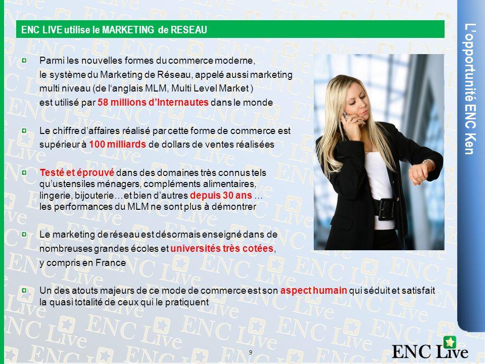 ENC LIVE utilise le MARKETING de RESEAU Parmi les nouvelles formes du commerce moderne, le système du Marketing de Réseau, appelé aussi marketing mult