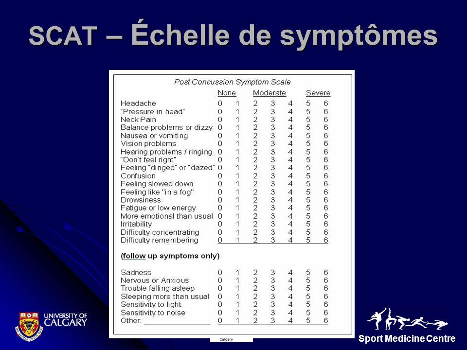 Sport Medicine Centre SCAT – Échelle de symptômes