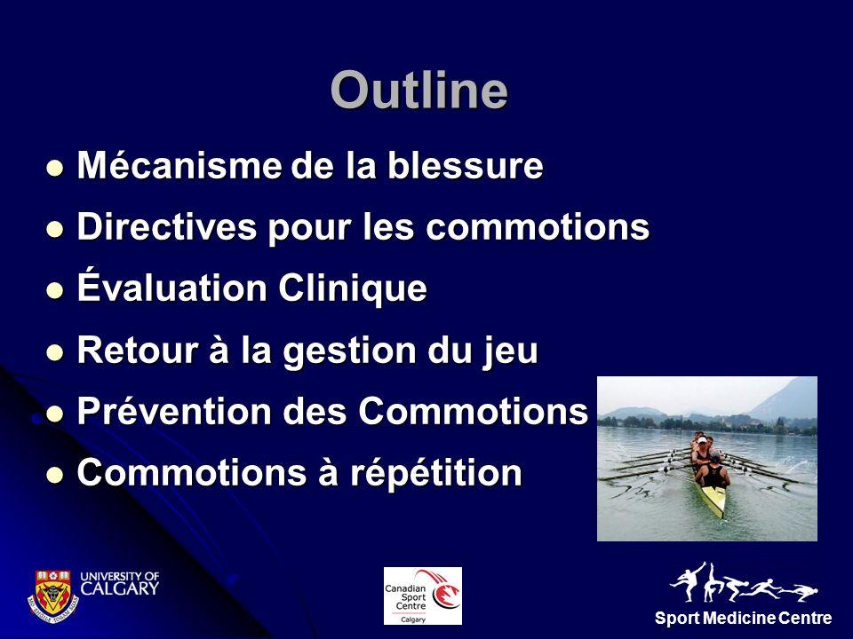 Sport Medicine Centre Outline Mécanisme de la blessure Mécanisme de la blessure Directives pour les commotions Directives pour les commotions Évaluati