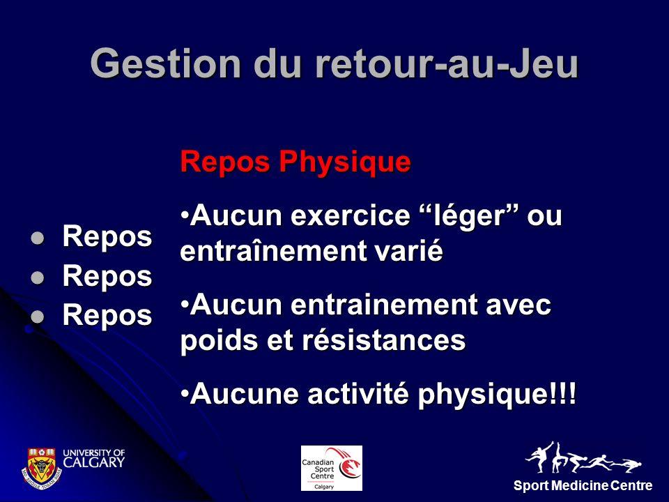Sport Medicine Centre Repos Repos Repos Physique Aucun exercice léger ou entraînement variéAucun exercice léger ou entraînement varié Aucun entraineme