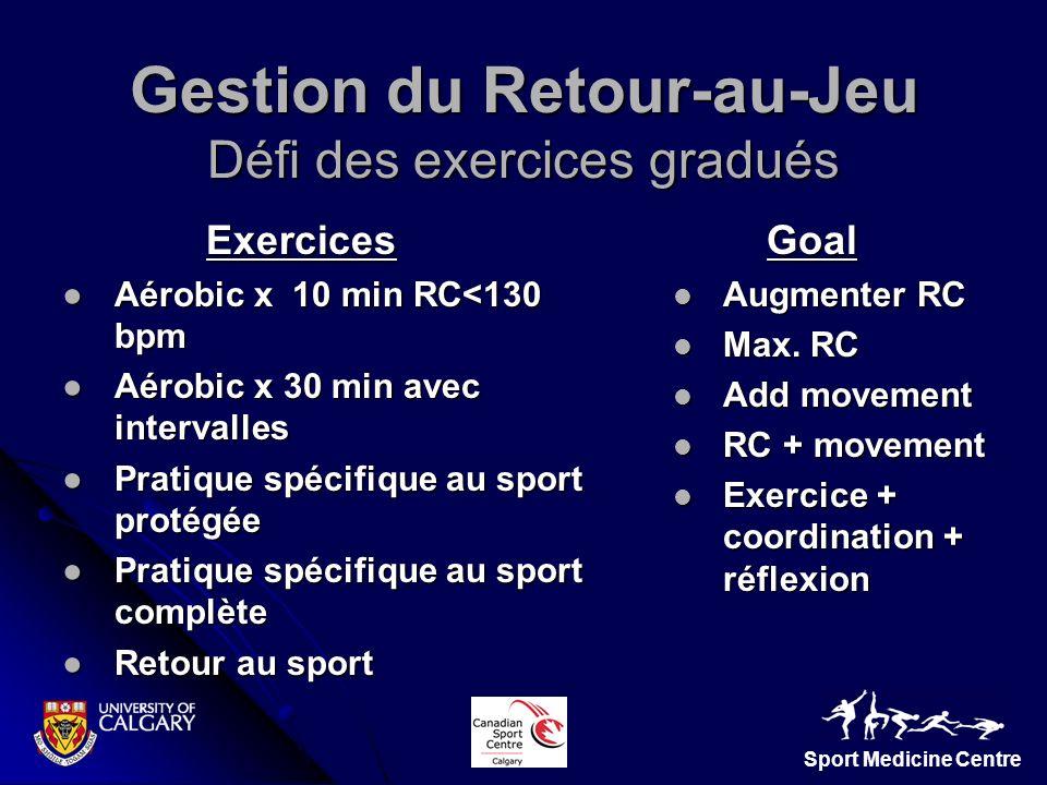 Sport Medicine Centre Gestion du Retour-au-Jeu Défi des exercices gradués Exercices Aérobic x 10 min RC<130 bpmAérobic x 10 min RC<130 bpm Aérobic x 3