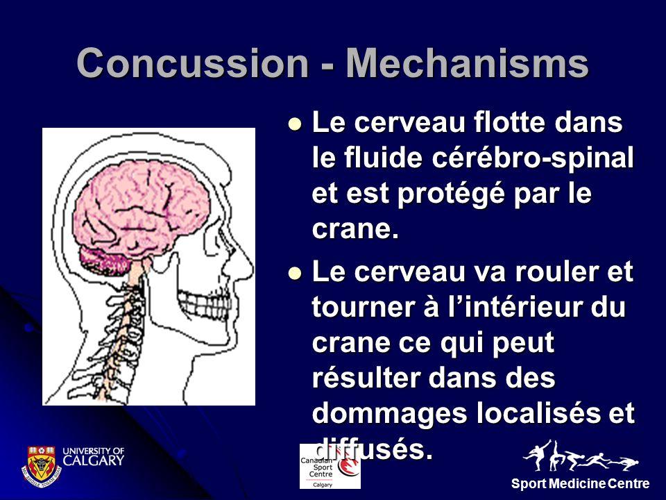 Sport Medicine Centre Concussion - Mechanisms Le cerveau flotte dans le fluide cérébro-spinal et est protégé par le crane. Le cerveau flotte dans le f